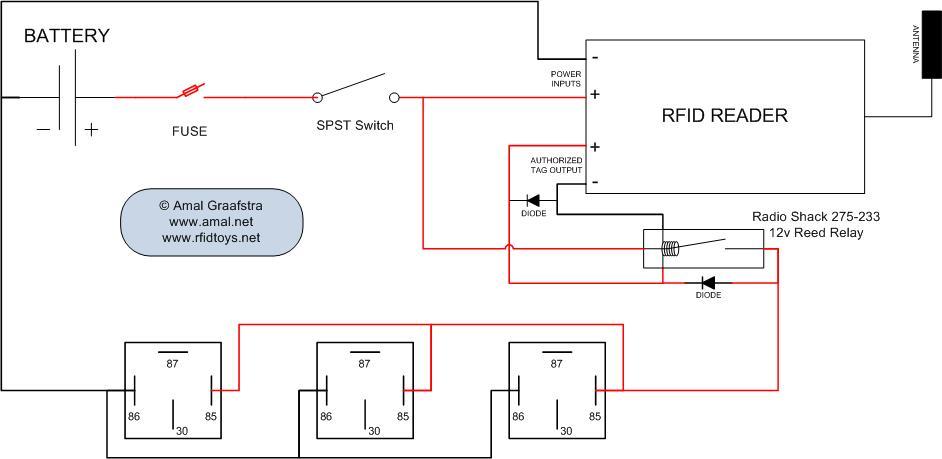 Keyless motorcycle ignition diagram - Amal Graafstra - Technologist ...