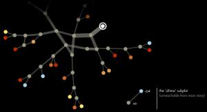ufo-acorn-nodes